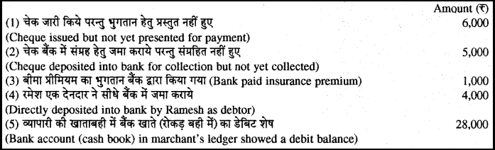 RBSE Solutions for Class 11 Accountancy Chapter 9 बैंक समाधान विवरण image - 3