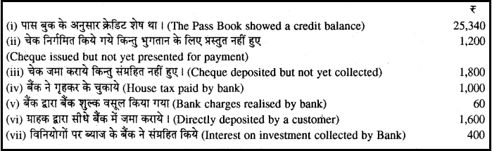 RBSE Solutions for Class 11 Accountancy Chapter 9 बैंक समाधान विवरण image - 7