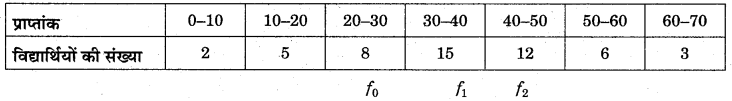 RBSE Solutions for Class 11 Economics Chapter 10 बहुलक 27