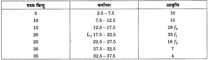 RBSE Solutions for Class 11 Economics Chapter 10 बहुलक 37