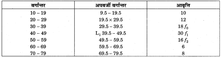 RBSE Solutions for Class 11 Economics Chapter 10 बहुलक 40