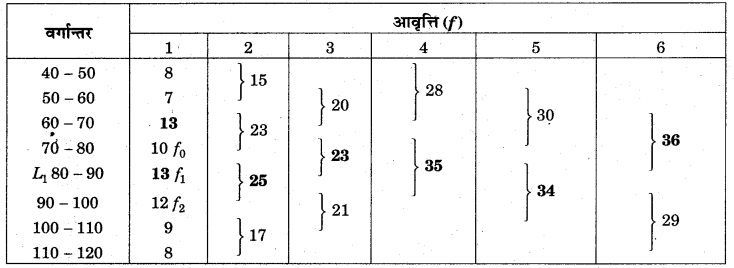 RBSE Solutions for Class 11 Economics Chapter 10 बहुलक 43