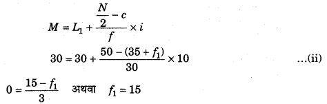 RBSE Solutions for Class 11 Economics Chapter 10 बहुलक 54