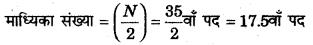 RBSE Solutions for Class 11 Economics Chapter 9 माध्यिका 42
