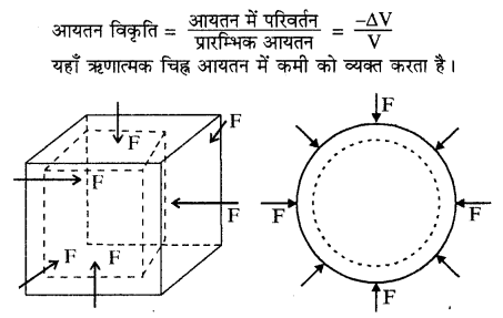 RBSE Solutions for Class 11 Physics Chapter 10 स्थूल पदार्थों के गुण 11