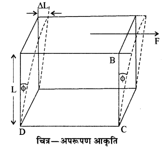 RBSE Solutions for Class 11 Physics Chapter 10 स्थूल पदार्थों के गुण 12