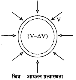RBSE Solutions for Class 11 Physics Chapter 10 स्थूल पदार्थों के गुण 20
