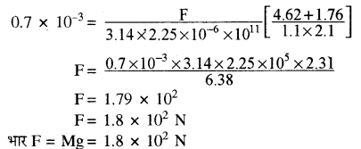 RBSE Solutions for Class 11 Physics Chapter 10 स्थूल पदार्थों के गुण 31