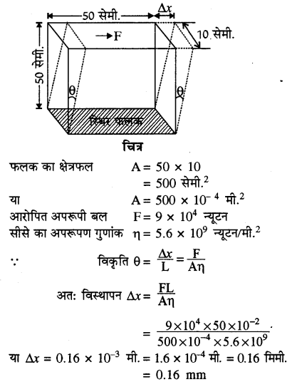 RBSE Solutions for Class 11 Physics Chapter 10 स्थूल पदार्थों के गुण 36