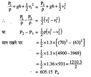RBSE Solutions for Class 11 Physics Chapter 11 तरल 28