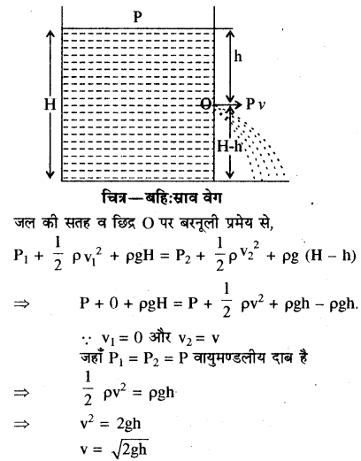 RBSE Solutions for Class 11 Physics Chapter 11 तरल 4
