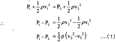 RBSE Solutions for Class 11 Physics Chapter 11 तरल 5