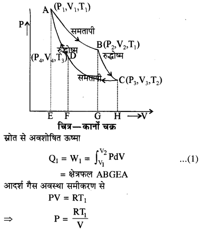 RBSE Solutions for Class 11 Physics Chapter 13 ऊष्मागतिकी 14