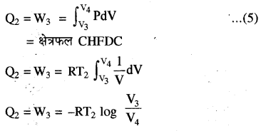 RBSE Solutions for Class 11 Physics Chapter 13 ऊष्मागतिकी 17