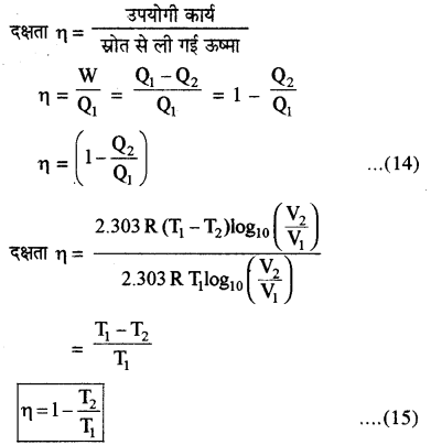 RBSE Solutions for Class 11 Physics Chapter 13 ऊष्मागतिकी 21