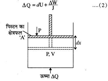 RBSE Solutions for Class 11 Physics Chapter 13 ऊष्मागतिकी 8