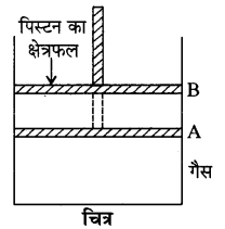 RBSE Solutions for Class 11 Physics Chapter 13 ऊष्मागतिकी 9