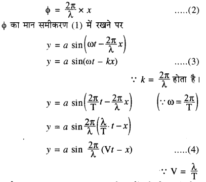 RBSE Solutions for Class 11 Physics Chapter 9 तरंग गति 14