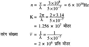 RBSE Solutions for Class 11 Physics Chapter 9 तरंग गति 60