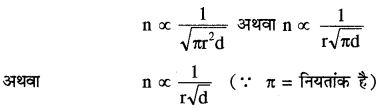 RBSE Solutions for Class 11 Physics Chapter 9 तरंग गति 9