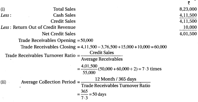 RBSE Solutions for Class 12 Accountancy Chapter 11 Ratio Analysis 17