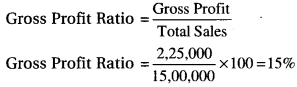 RBSE Solutions for Class 12 Accountancy Chapter 11 Ratio Analysis 18