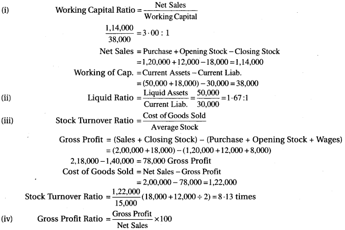 RBSE Solutions for Class 12 Accountancy Chapter 11 Ratio Analysis 19