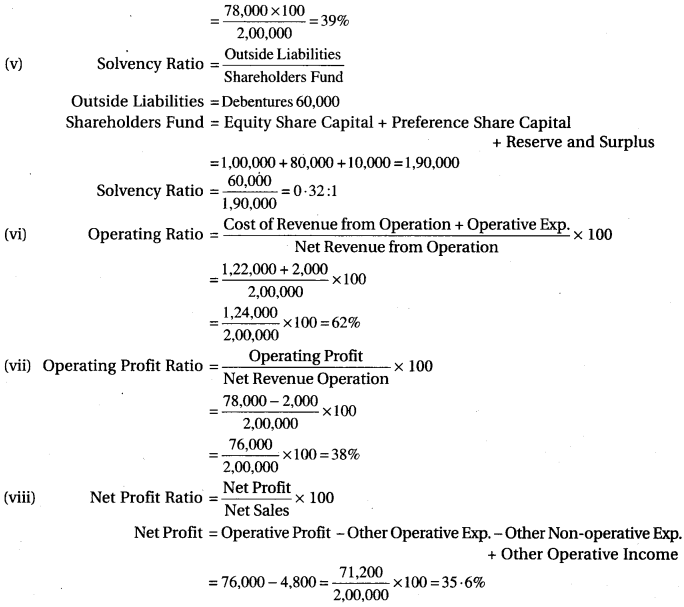 RBSE Solutions for Class 12 Accountancy Chapter 11 Ratio Analysis 20