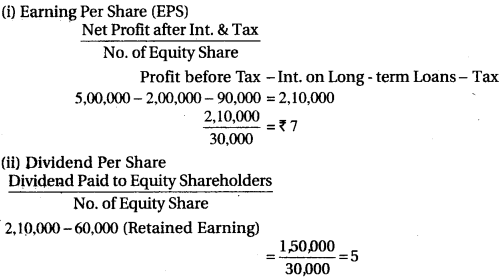 RBSE Solutions for Class 12 Accountancy Chapter 11 Ratio Analysis 23