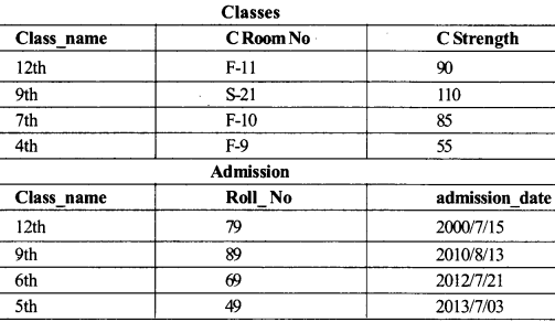 RBSE Solutions for Class 12 Computer Science Chapter 14 रिलेशनल डाटाबेस की अवधारणायें image - 6