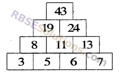RBSE Solutions for Class 5 Maths Chapter 8 पैटर्न Additional Questions image 28