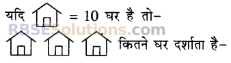 RBSE Solutions for Class 5 Maths Chapter 9 आँकड़ेAdditional Questions image 3