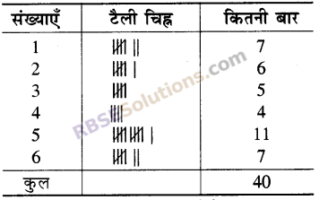 RBSE Solutions for Class 5 Maths Chapter 9 आँकड़ेAdditional Questions image 6