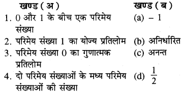 RBSE Solutions for Class 8 Maths Chapter 1 परिमेय संख्याएँ Additional Questions 1