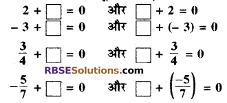 RBSE Solutions for Class 8 Maths Chapter 1 परिमेय संख्याएँ In Text Exercise image 58