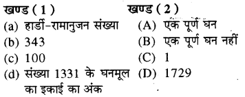 RBSE Solutions for Class 8 Maths Chapter 2 घन एवं घनमूल Additional Questions Q4
