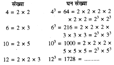 RBSE Solutions for Class 8 Maths Chapter 2 घन एवं घनमूल In Teaxt Exercise P26a
