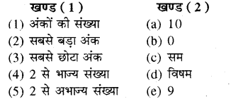 RBSE Solutions for Class 8 Maths Chapter 4 दिमागी कसरत Additional Questions 4