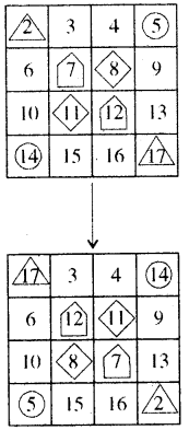 RBSE Solutions for Class 8 Maths Chapter 4 दिमागी कसरत In Text Exercise q54g