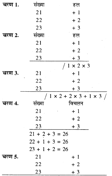 RBSE Solutions for Class 8 Maths Chapter 5 वैदिक गणित Ex 5.1 Q2f