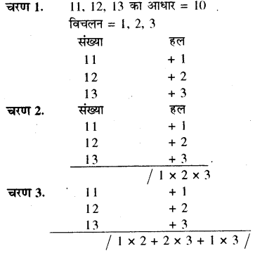 RBSE Solutions for Class 8 Maths Chapter 5 वैदिक गणित In Text Exercise 63