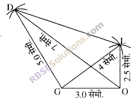 RBSE Solutions for Class 8 Maths Chapter 7 चतुर्भुज की रचना Ex 7.2 - 11