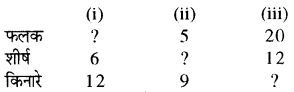 RBSE Solutions for Class 8 Maths Chapter 8 ठोस आकारों का चित्रण Additional Questions Q5