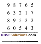 RBSE Solutions for Class 9 Maths Chapter 1 Vedic Mathematics Ex 1.1 1