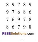 RBSE Solutions for Class 9 Maths Chapter 1 Vedic Mathematics Ex 1.1 3