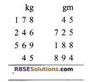 RBSE Solutions for Class 9 Maths Chapter 1 Vedic Mathematics Ex 1.1 5