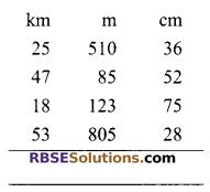 RBSE Solutions for Class 9 Maths Chapter 1 Vedic Mathematics Ex 1.1 7