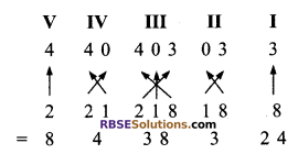 RBSE Solutions for Class 9 Maths Chapter 1 Vedic Mathematics Ex 1.3 4