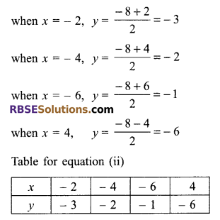 RBSE Solutions for Class 9 Maths Chapter 4 Linear Equations in Two Variables Ex 4.1 13