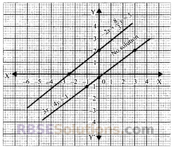 RBSE Solutions for Class 9 Maths Chapter 4 Linear Equations in Two Variables Ex 4.1 9